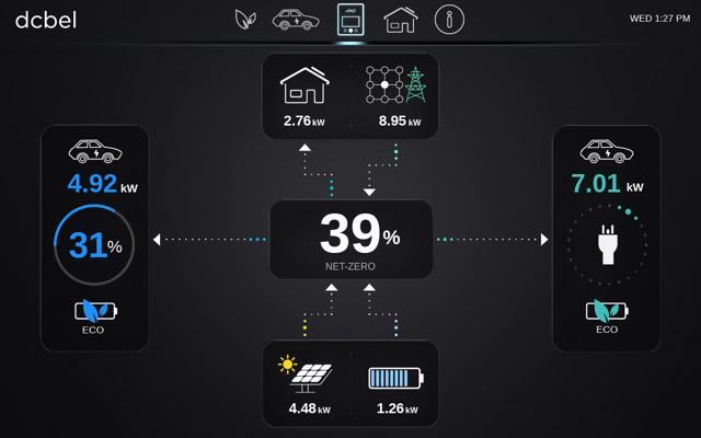 energy management app - dcbel